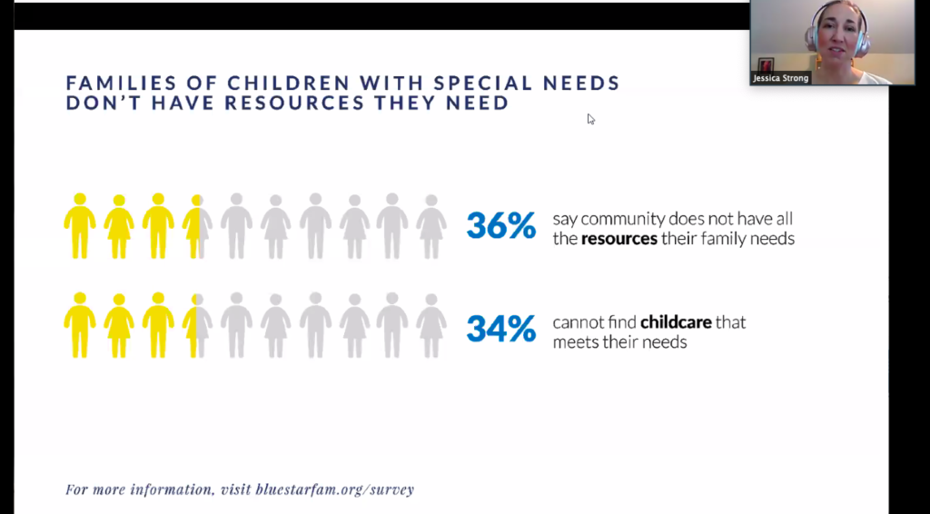 Research showing the lack of resources families with disabled children have within the military; presented by Jessica Strong.